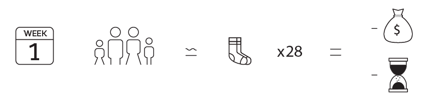 Stop losing money by losing your socks